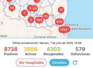 Tamaulipas continúa en semáforo rojo