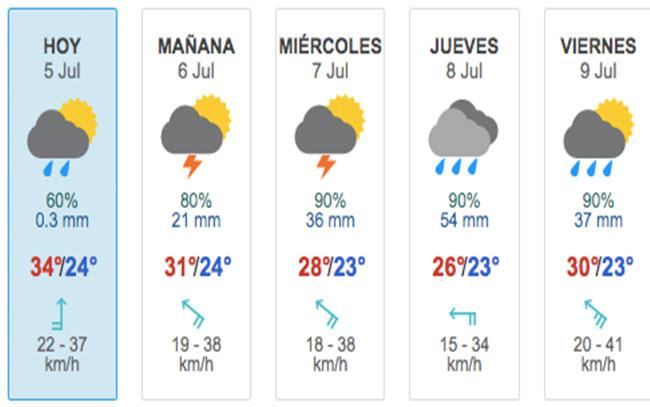 Alerta de lluvias para Reynosa